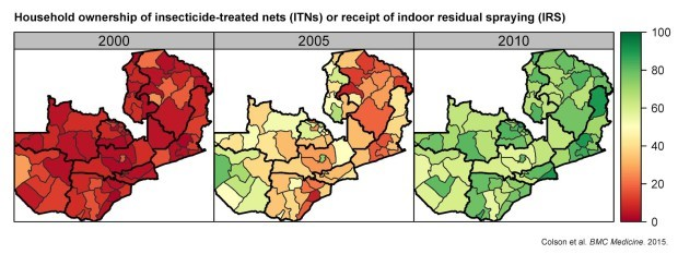 Insecticide-treated net ownership or indoor residual spraying to combat malaria, 2000-2010. (Red is low numbers; greener is higher). IHME